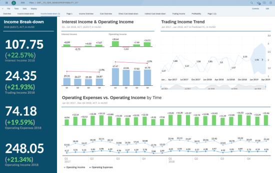 SAP-Analytics-Cloud-2
