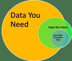 data-driven-venn-diagram