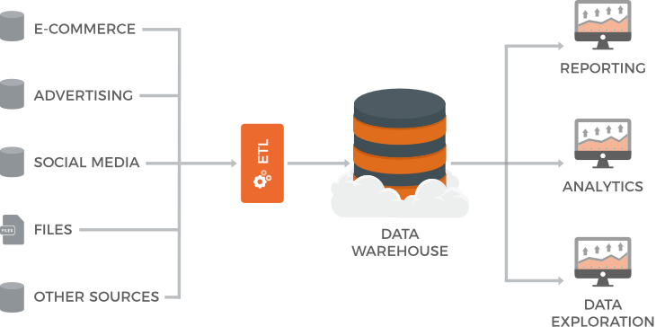 etl-data-warehouse-diagram